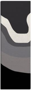 contour - product 1275282