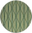 rug #237205 | round yellow popular rug